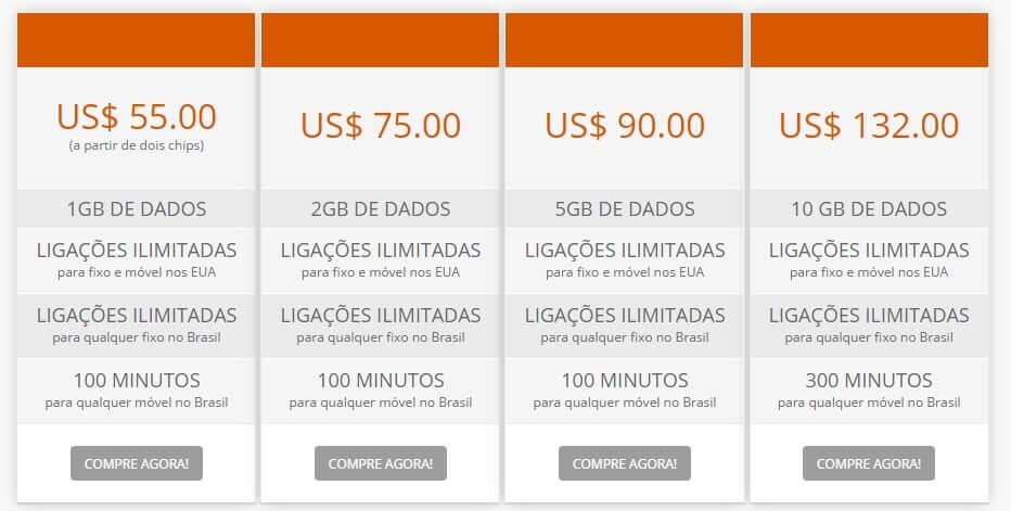 Planos do Chip para os Estados Unidos